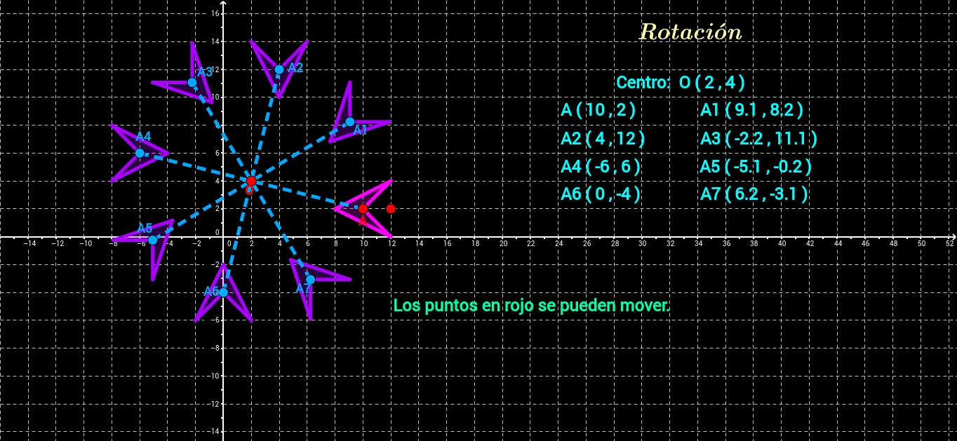 Rotación ( 2 )
