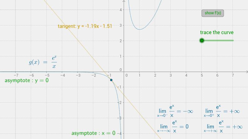 f(x)=e^x/x