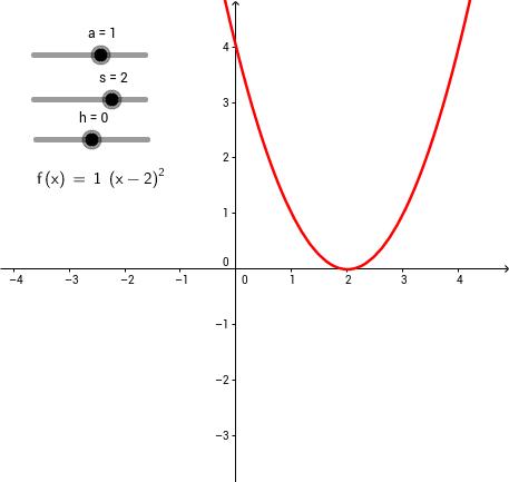 Quadratische Funktion in Scheitelpunktsform
