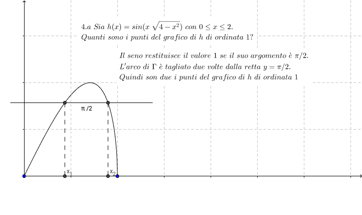 ESAME DI STATO 2014 - PROBLEMA 2.4a