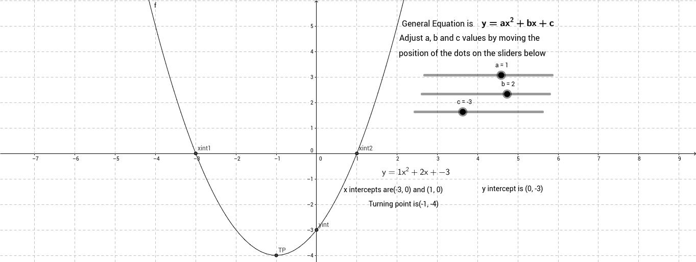 Basic parabola