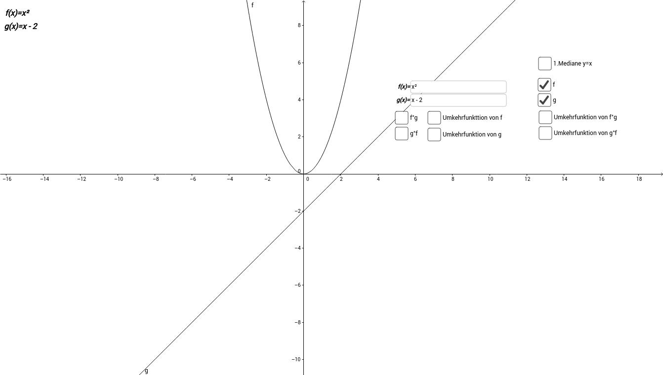 Verkettung von Funktionen / Graph der Umkehrfunktion – GeoGebra