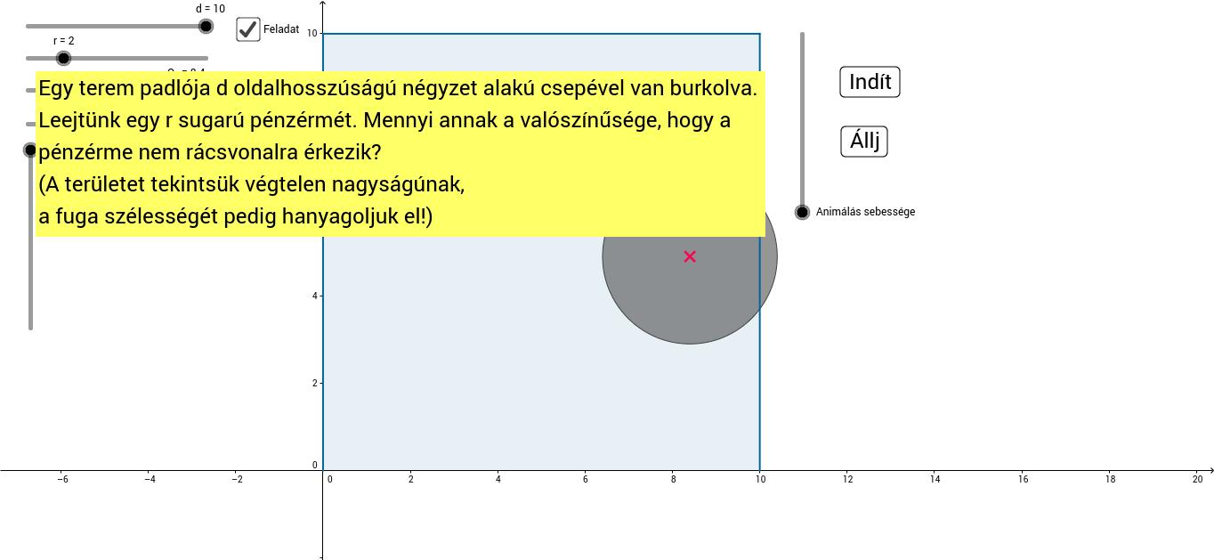 Pénzérme rácson (Geometriai valószínűség)