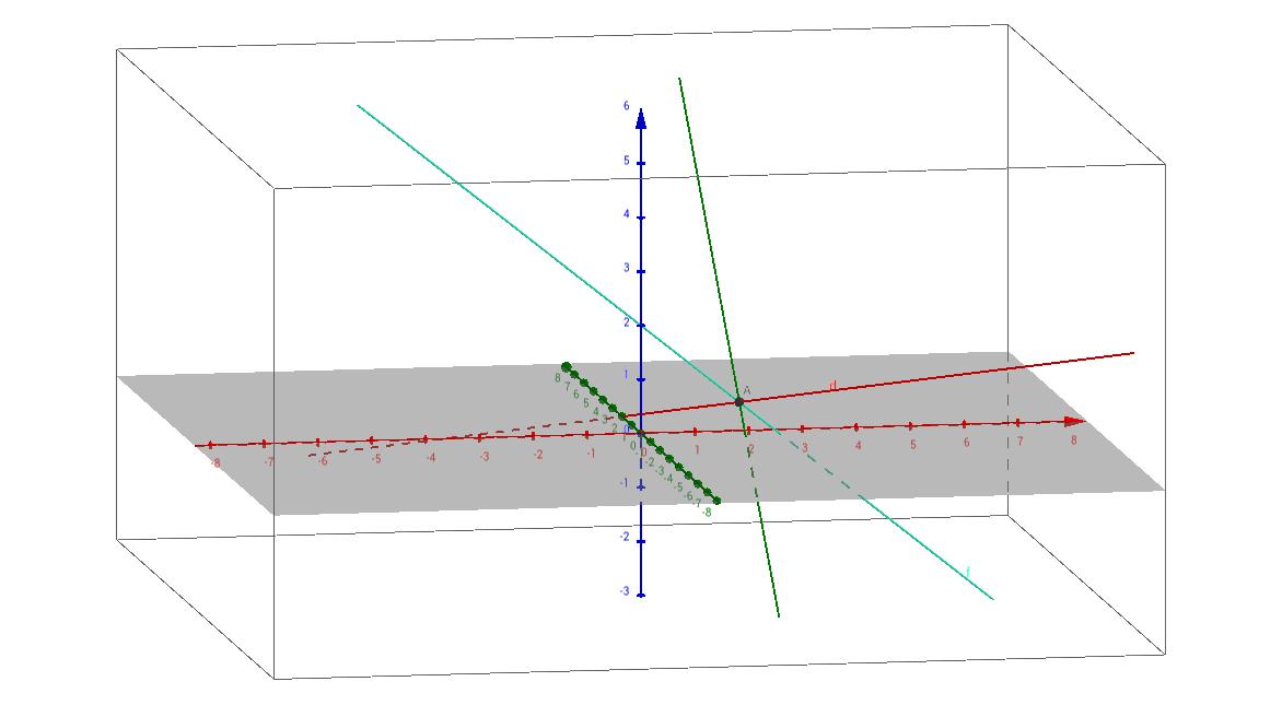 Ecuaciones lineales en el espacio