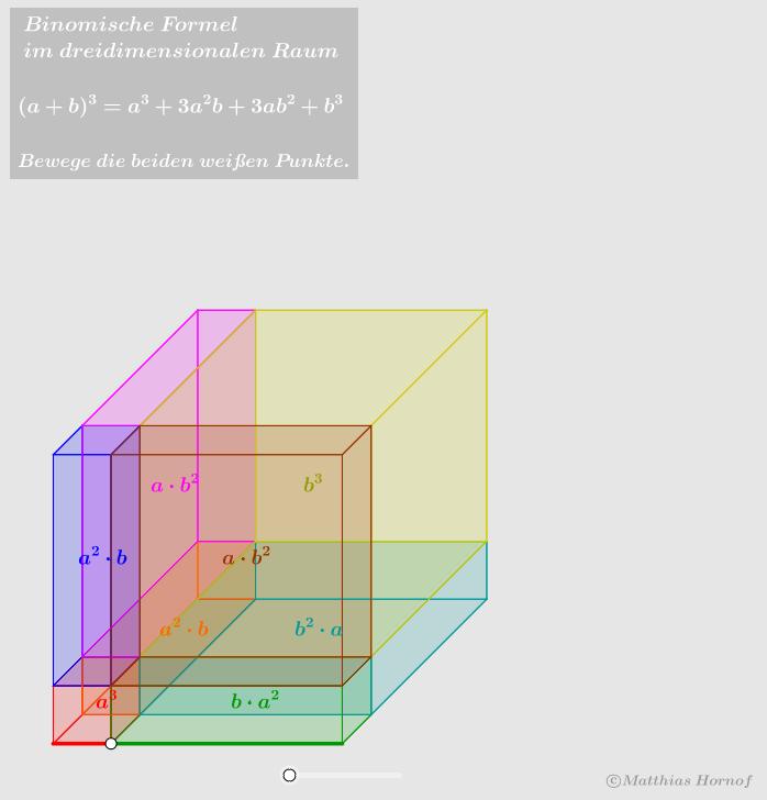 """Binomische Formel """"hoch drei"""""""