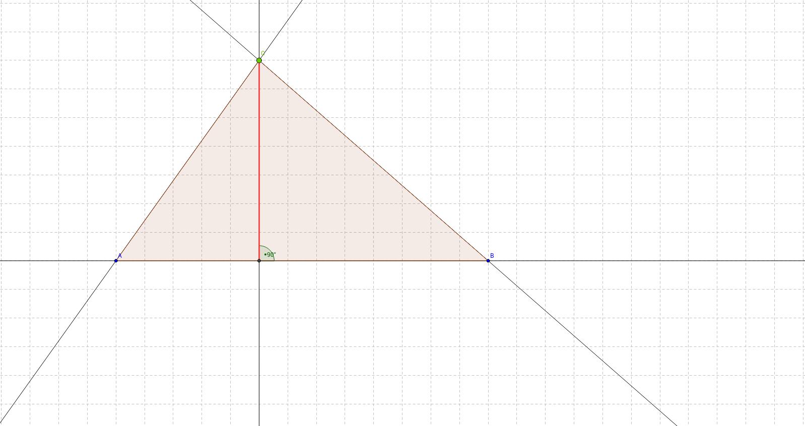 mb1 LU12 Dreieck: die Höhe