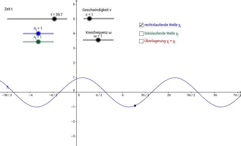 Die Wellengleichung – GeoGebra