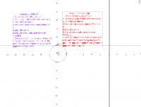 Cosine and Sine Graphs