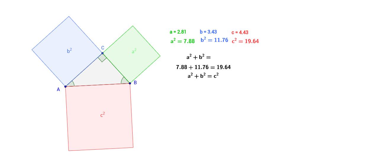 Pythagorean Theorem Square Sides