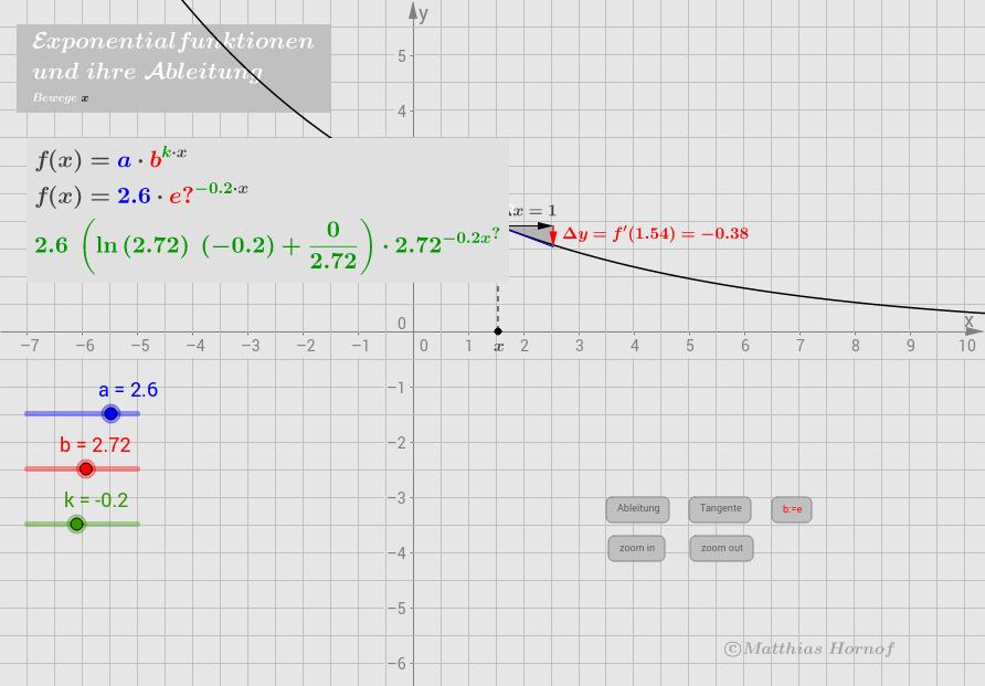 Exponentialfunktionen und ihre Ableitung