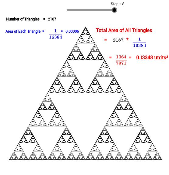 Sierpinski Triangle with Area Graph