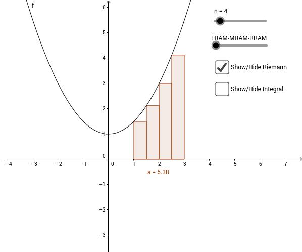 Riemann Summ Interactive Example