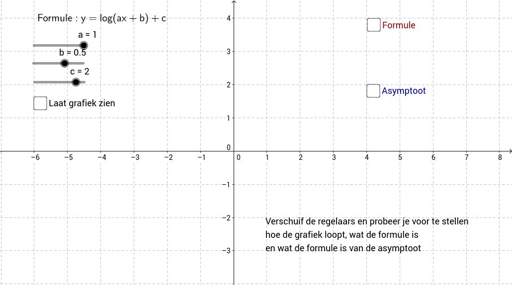 Logaritmische functie en grafiek na translaties