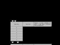 Atividades relacionadas à aplicação para o conceito de derivada.pdf