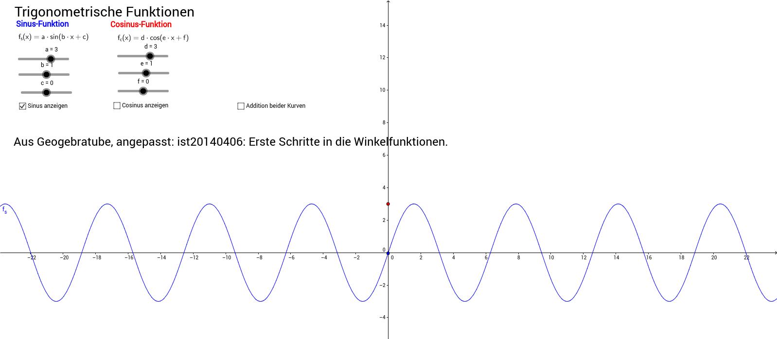 999 Addition von Winkelfunktionen in Mathe, resp Schwebung i