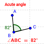 Animated acute angles