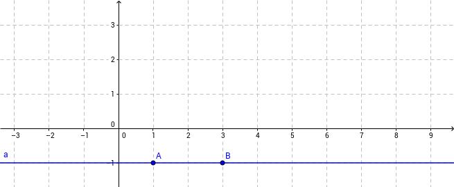 Quadratic locus equation