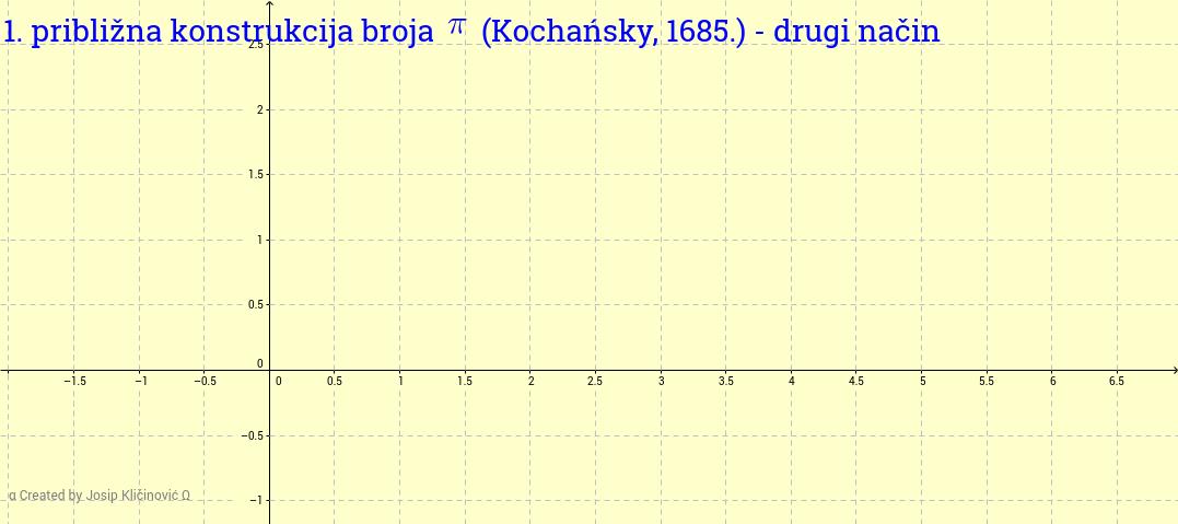 Približna konstrukcija broja pi (Kochańsky, 1685.) II