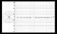 Crtovlje za sinusoidu.pdf