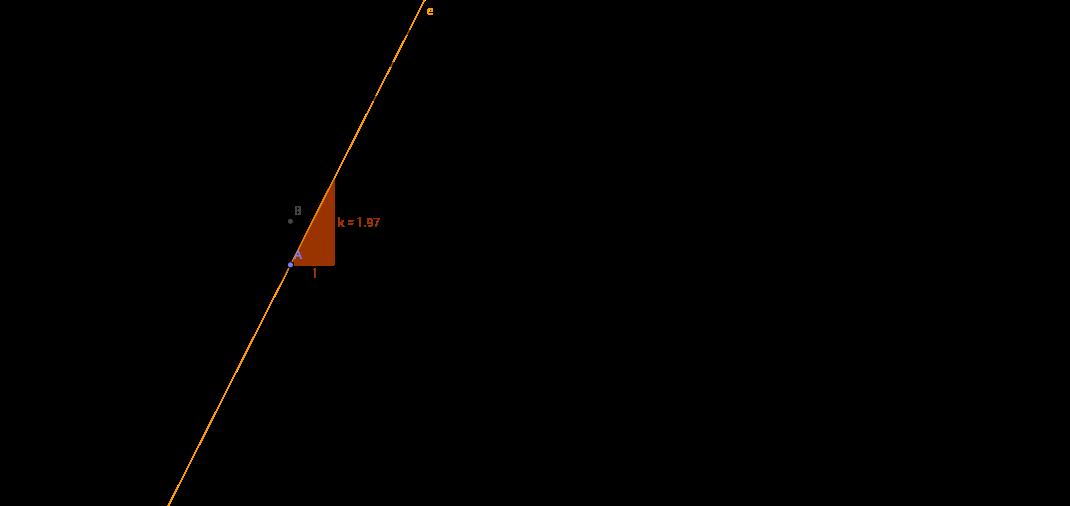 Andragradsfunktion och dess derivata