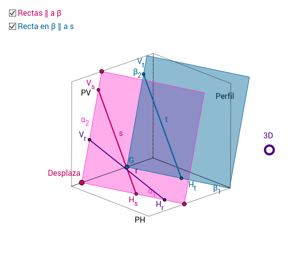 RECTAS PARALELAS (Sistema Diédrico)