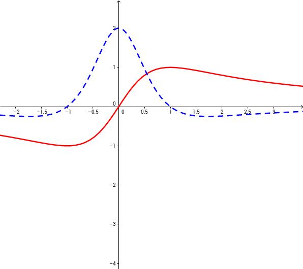 Calculus C03_AppsOfDifferentiation