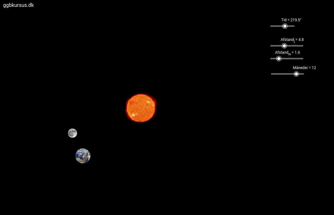 Jordens cirkulation omkring solen