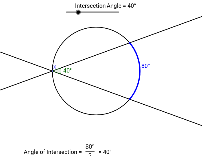 Angle Measures from Intersection inside circle