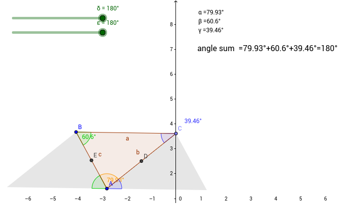 Anglesum of a Triangle