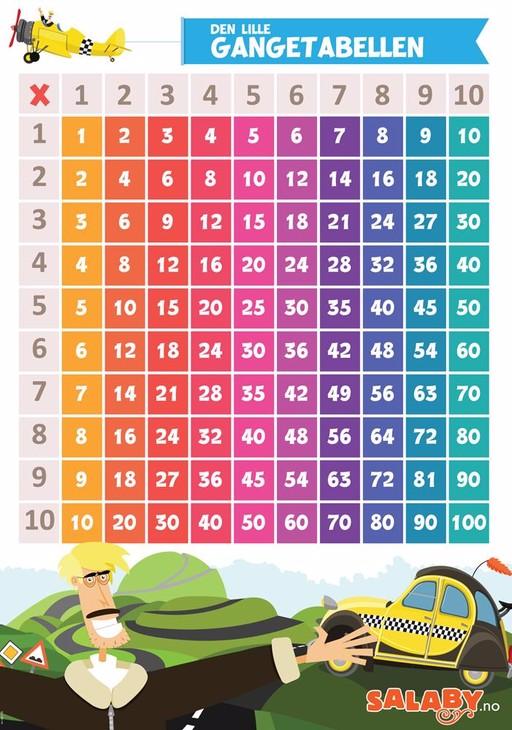 Her er der en gangetabel, for at hjælpe med gangestykkerne, hvis man ...