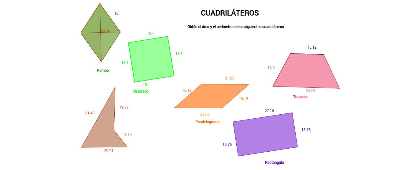 Quadrilàters