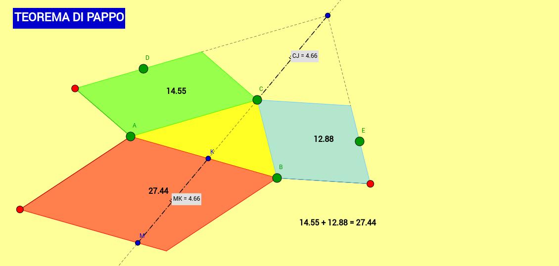Pappo's theorem