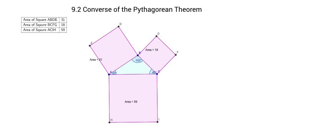 Converse of the Pythagorean Theorem GeoGebra – Pythagorean Worksheet