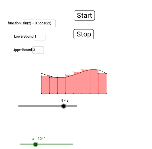 Volumes by disk method