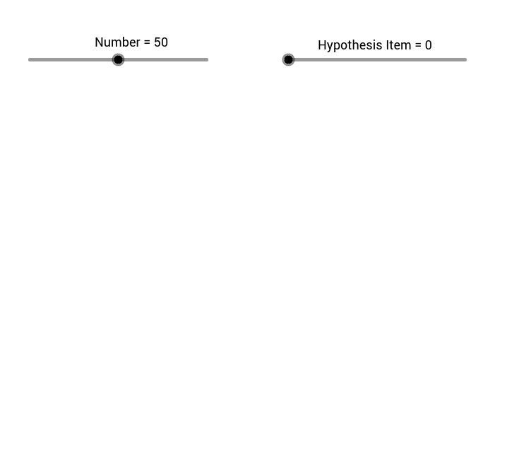 Possible Hypothesis Tests Involving a Single Mean