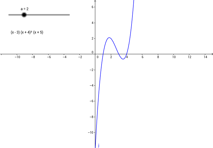 Multiplicity of Functions/CAS View