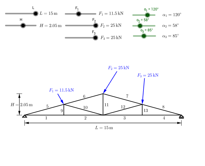 Truss structure - graphical solution - Cremona diagram