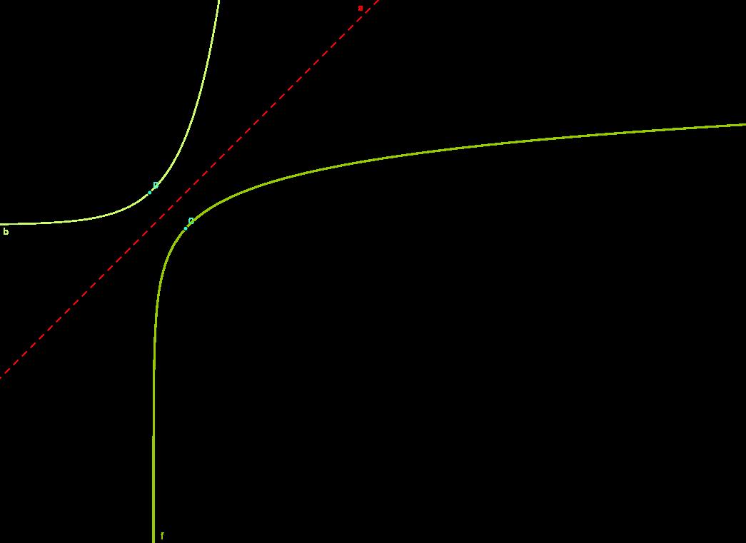 Función Inversa 1