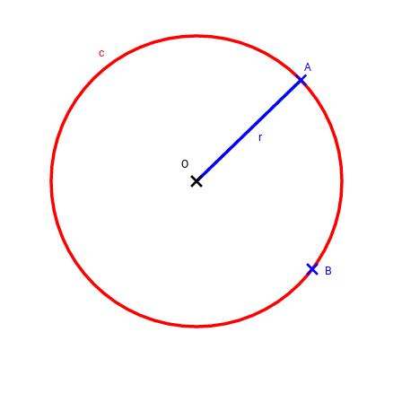 EPV1.04.Circunferencia