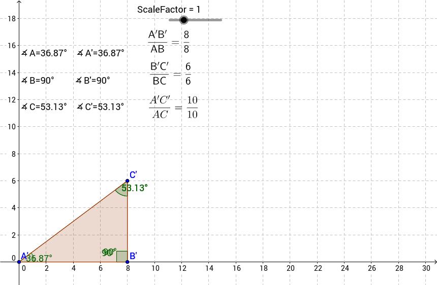 Angles and Dilations