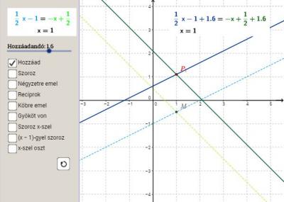 Egyenletek ekvivalens átalakítása