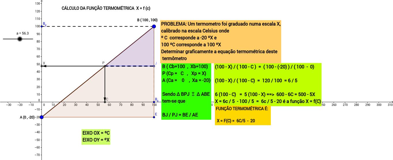 Calibração em ºC  de termometro de escala ºX