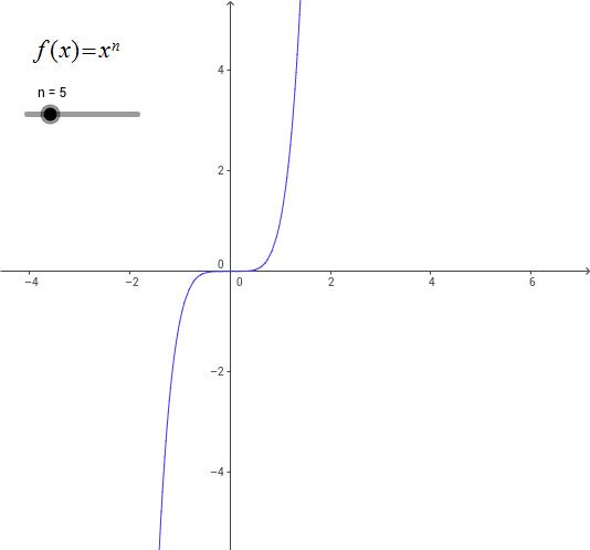 Reële functies