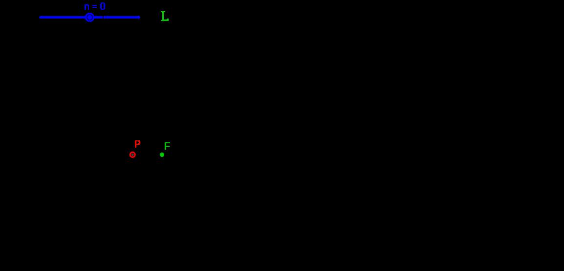 Parábola_UPC