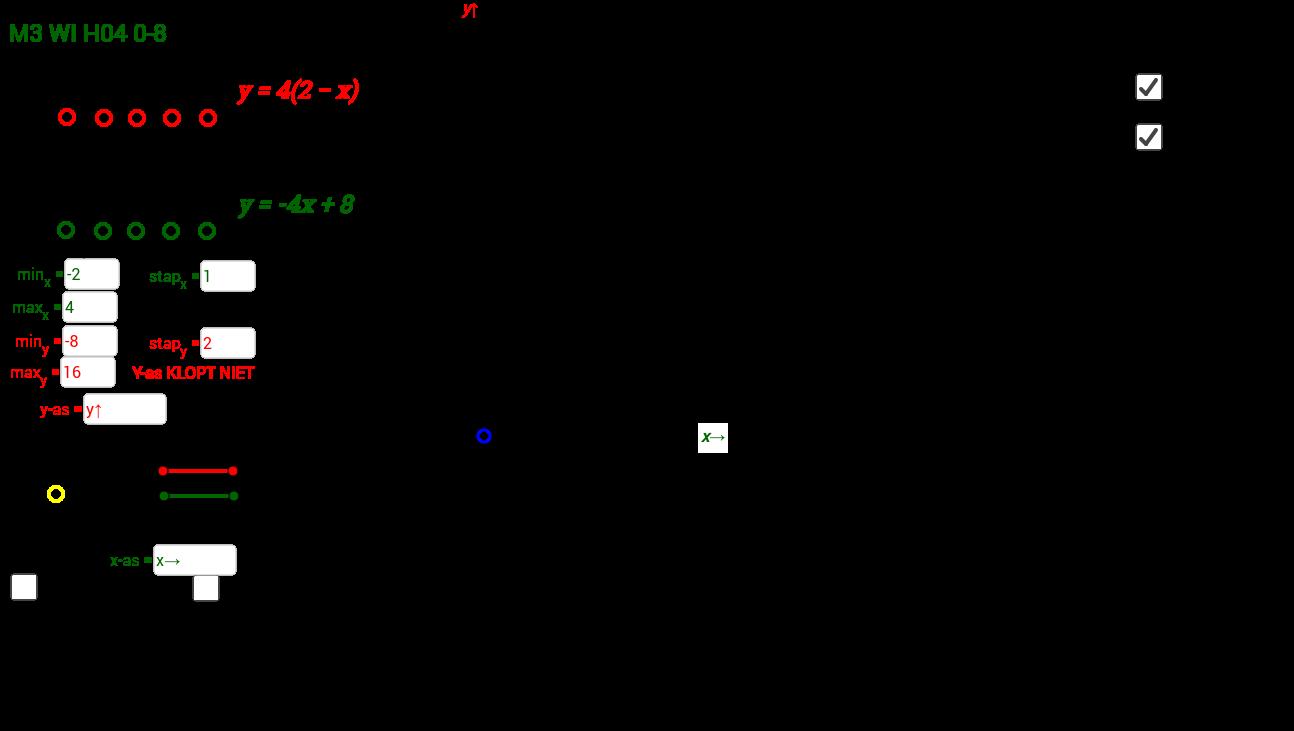 M3 WI H04 0-8