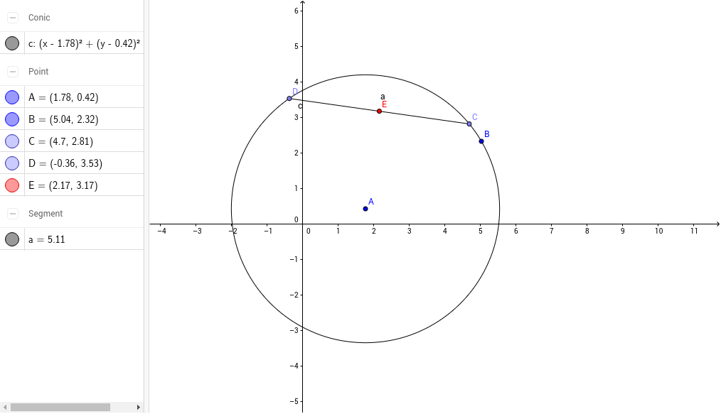 Locus of midpoint of a variable chord of a circle GeoGebra – Locus Worksheet