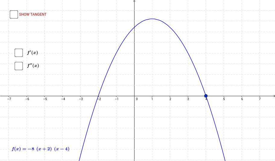 Curve 2