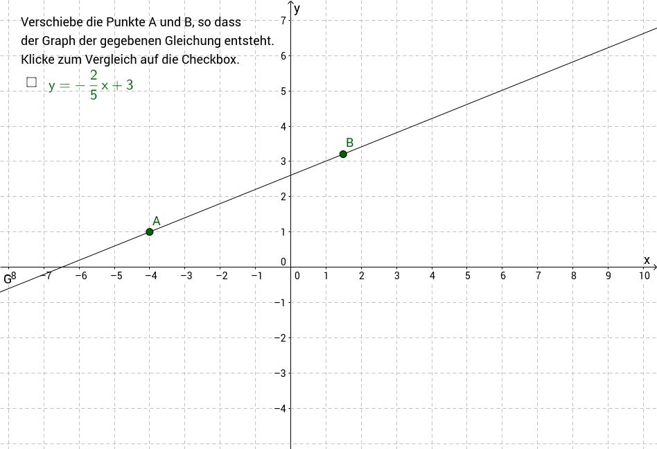 Kopie von Zeichnen von linearen Funktionen