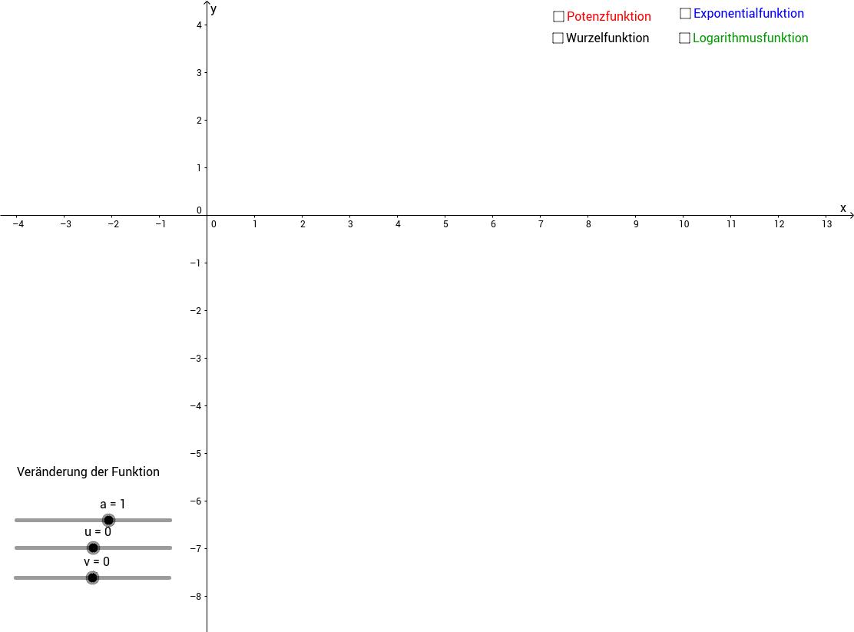 Exponential-, Logarithmus- und Potenzfunktionen