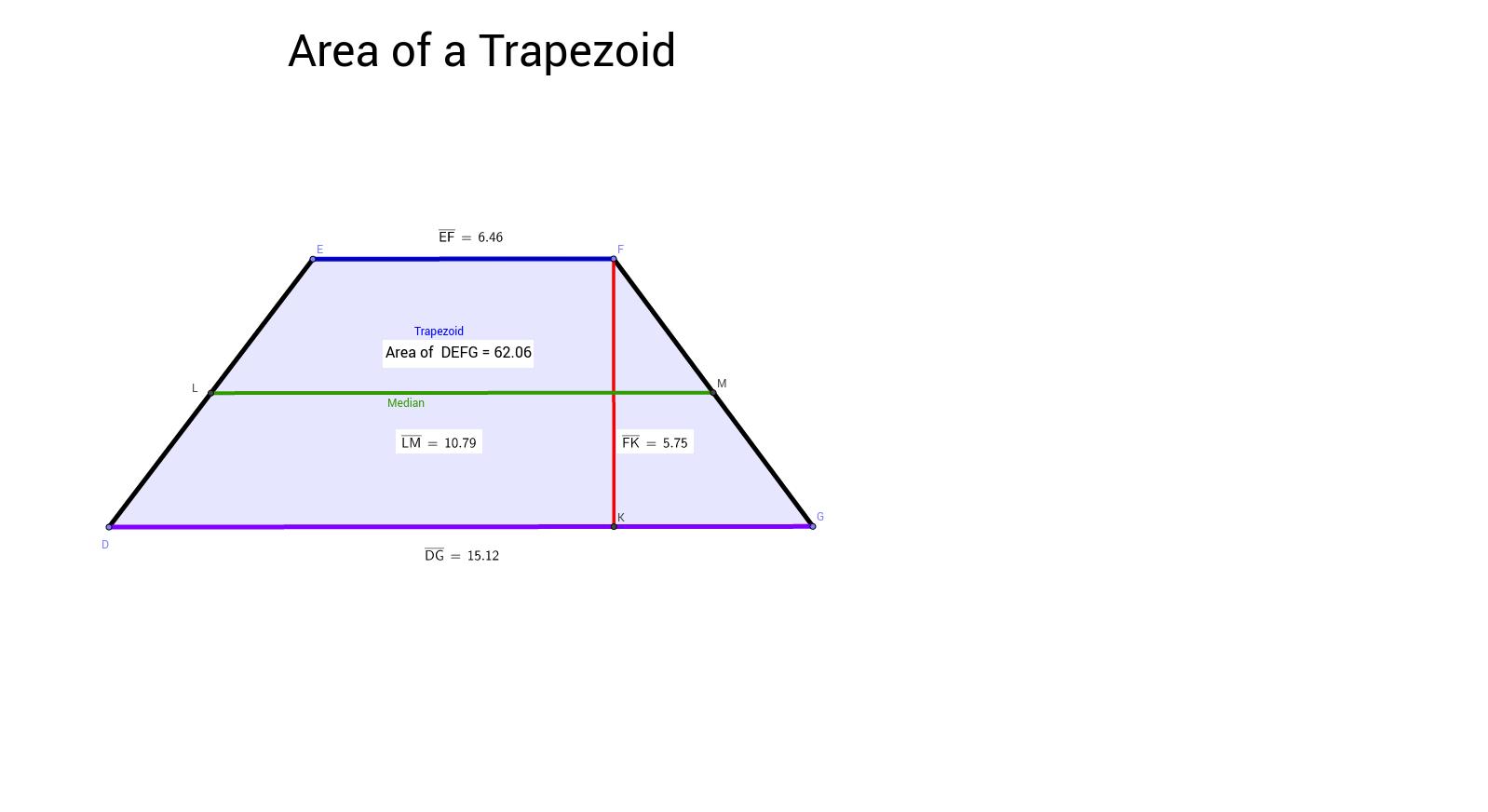 area of a trapezoid investigation geogebra. Black Bedroom Furniture Sets. Home Design Ideas